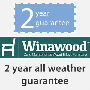 Winawood guarantee