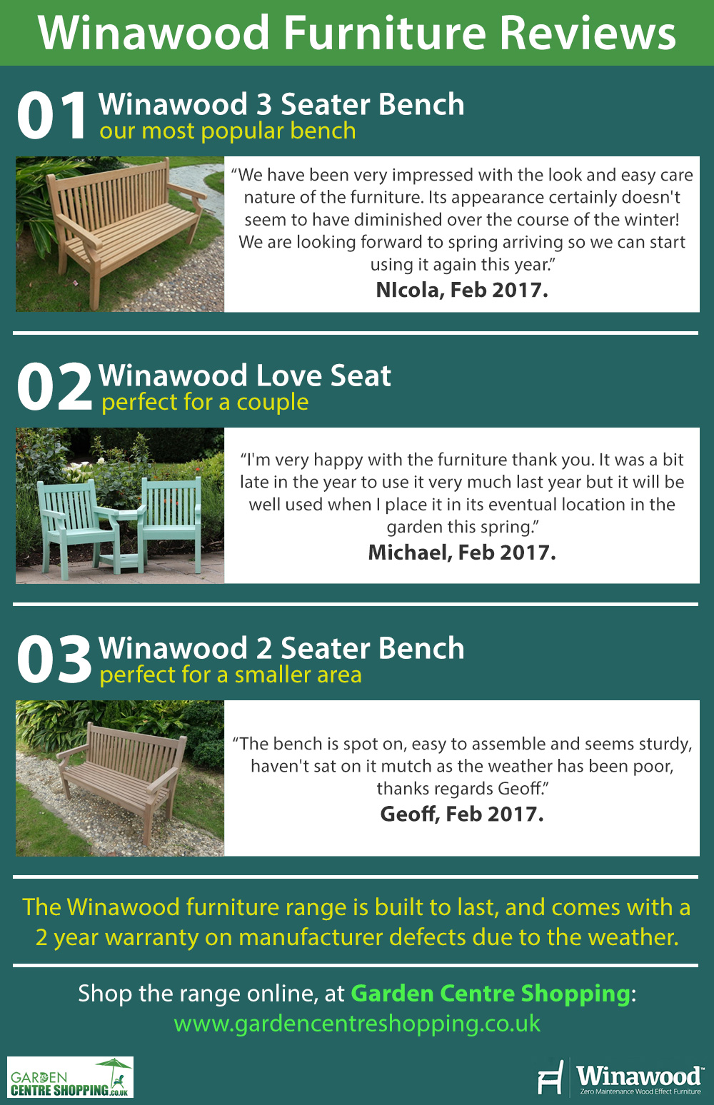Winawood furniture reviews from Garden Centre Shopping